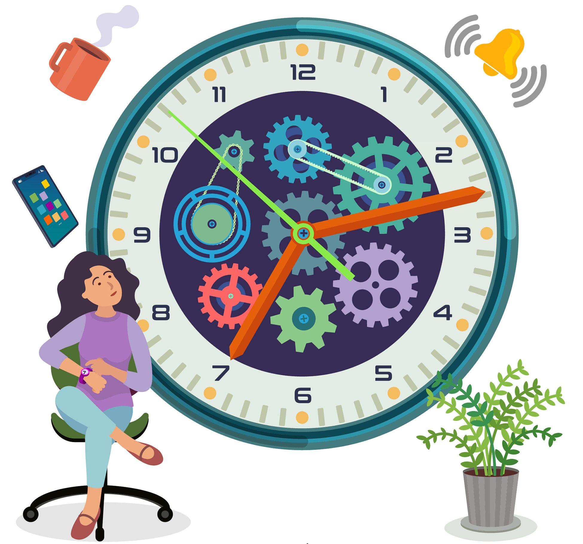tempo, gestione del tempo